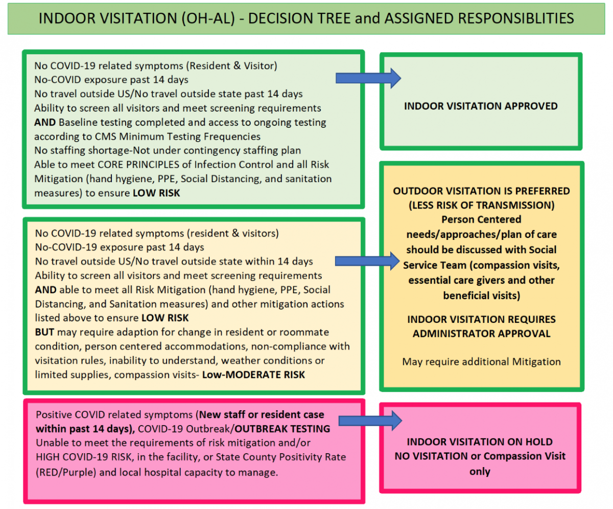 KRV Decision Tree2
